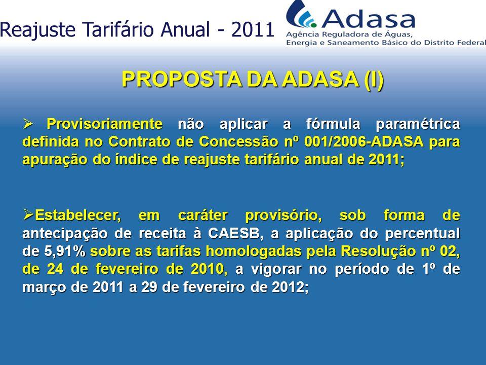 Provisoriamente não aplicar a fórmula paramétrica definida no Contrato de Concessão nº 001/2006-ADASA para apuração do índice de reajuste tarifário anual de 2011; Provisoriamente não aplicar a fórmula paramétrica definida no Contrato de Concessão nº 001/2006-ADASA para apuração do índice de reajuste tarifário anual de 2011; Reajuste Tarifário Anual - 2011 PROPOSTA DA ADASA (I) Estabelecer, em caráter provisório, sob forma de antecipação de receita à CAESB, a aplicação do percentual de 5,91% sobre as tarifas homologadas pela Resolução nº 02, de 24 de fevereiro de 2010, a vigorar no período de 1º de março de 2011 a 29 de fevereiro de 2012; Estabelecer, em caráter provisório, sob forma de antecipação de receita à CAESB, a aplicação do percentual de 5,91% sobre as tarifas homologadas pela Resolução nº 02, de 24 de fevereiro de 2010, a vigorar no período de 1º de março de 2011 a 29 de fevereiro de 2012;