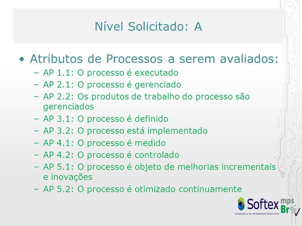 Nível Solicitado: D Nível Solicitado: A Atributos de Processos a serem avaliados: –AP 1.1: O processo é executado –AP 2.1: O processo é gerenciado –AP