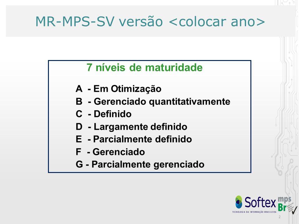 Nível Solicitado: D Nível Solicitado: B Atributos de Processos a serem avaliados: –AP 1.1: O processo é executado –AP 2.1: O processo é gerenciado –AP 2.2: Os produtos de trabalho do processo são gerenciados –AP 3.1: O processo é definido –AP 3.2: O processo está implementado –AP 4.1: O processo é medido –AP 4.2: O processo é controlado
