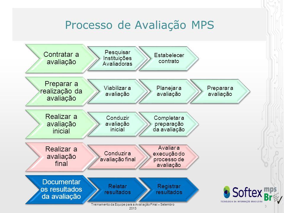 Nível Solicitado: G Processos a serem avaliados: –Gerência de Trabalhos –Gerência de Requisitos –Gerência de Nível de Serviço –Gerência de Incidentes –Entrega de Serviços – Atributos de Processos a serem avaliados: –AP 1.1: O processo é executado –AP 2.1: O processo é gerenciado