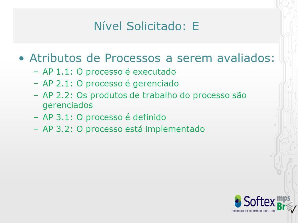 Nível Solicitado: E Atributos de Processos a serem avaliados: –AP 1.1: O processo é executado –AP 2.1: O processo é gerenciado –AP 2.2: Os produtos de