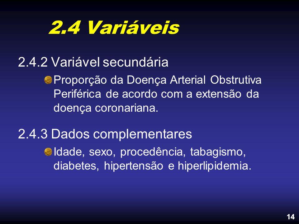 2.4 Variáveis 2.4.2 Variável secundária Proporção da Doença Arterial Obstrutiva Periférica de acordo com a extensão da doença coronariana. 2.4.3 Dados