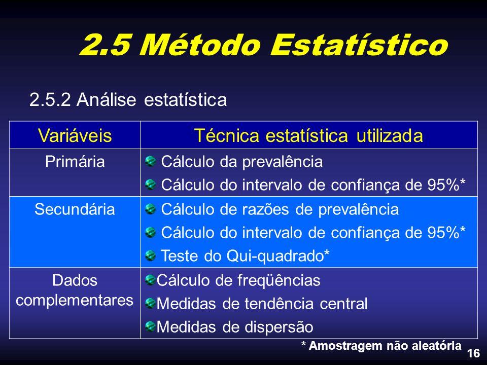 2.5 Método Estatístico 2.5.2 Análise estatística VariáveisTécnica estatística utilizada Primária Cálculo da prevalência Cálculo do intervalo de confia