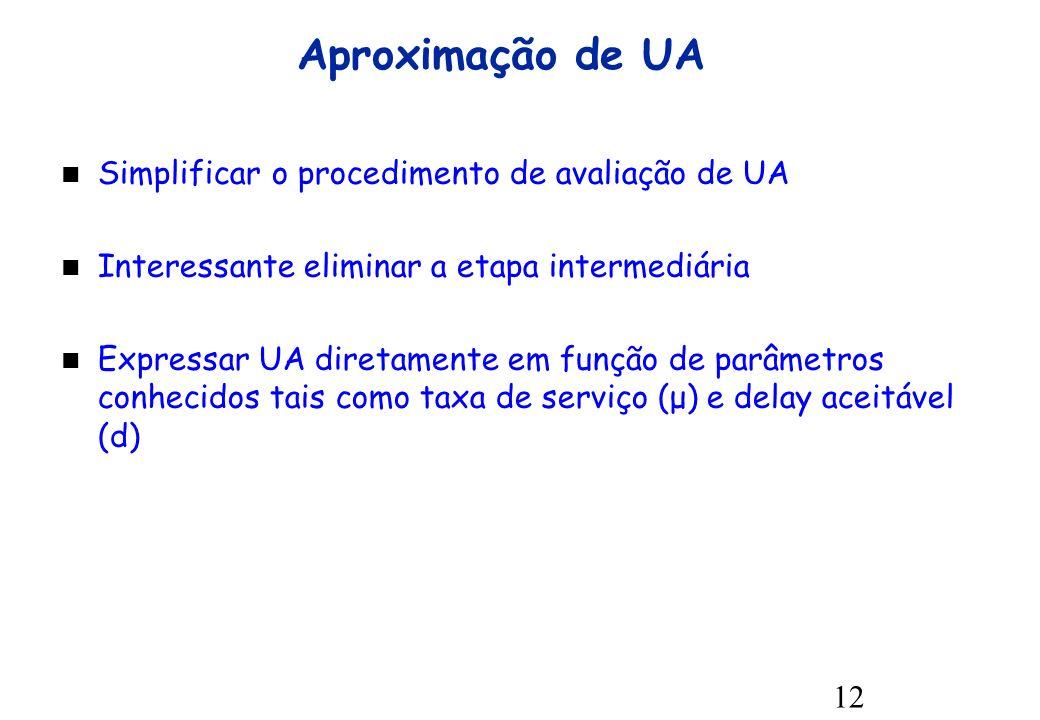 12 Aproximação de UA Simplificar o procedimento de avaliação de UA Interessante eliminar a etapa intermediária Expressar UA diretamente em função de parâmetros conhecidos tais como taxa de serviço (μ) e delay aceitável (d)