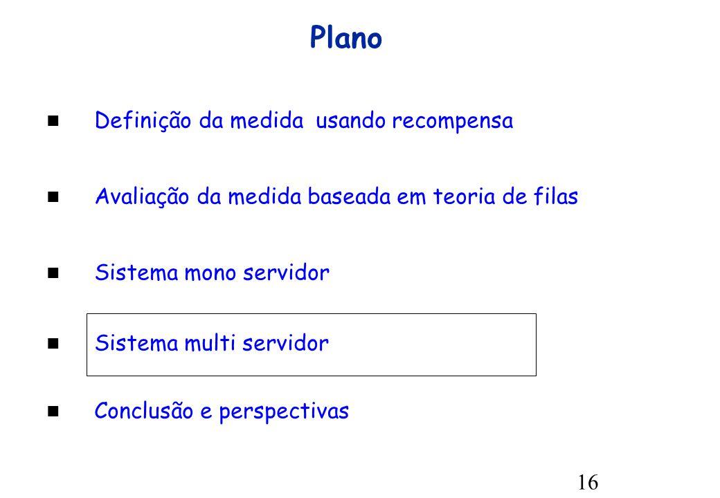 16 Definição da medida usando recompensa Avaliação da medida baseada em teoria de filas Sistema mono servidor Sistema multi servidor Conclusão e perspectivas Plano