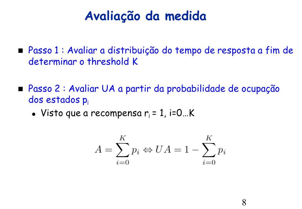 8 Avaliação da medida Passo 1 : Avaliar a distribuição do tempo de resposta a fim de determinar o threshold K Passo 2 : Avaliar UA a partir da probabilidade de ocupação dos estados p i Visto que a recompensa r i = 1, i=0…K