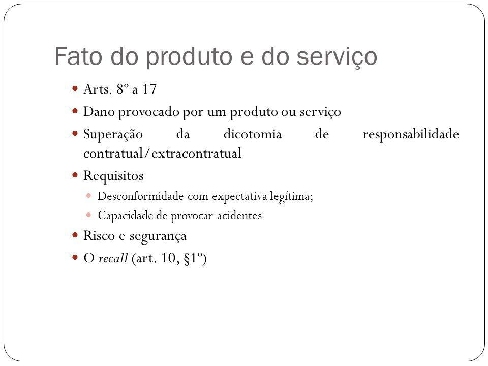 Fato do produto e do serviço Arts.