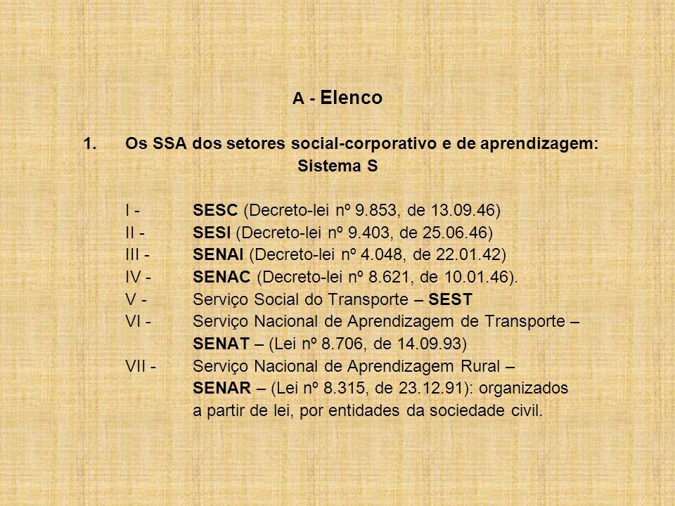 A - Elenco 1.Os SSA dos setores social-corporativo e de aprendizagem: Sistema S I - SESC (Decreto-lei nº 9.853, de 13.09.46) II -SESI (Decreto-lei nº