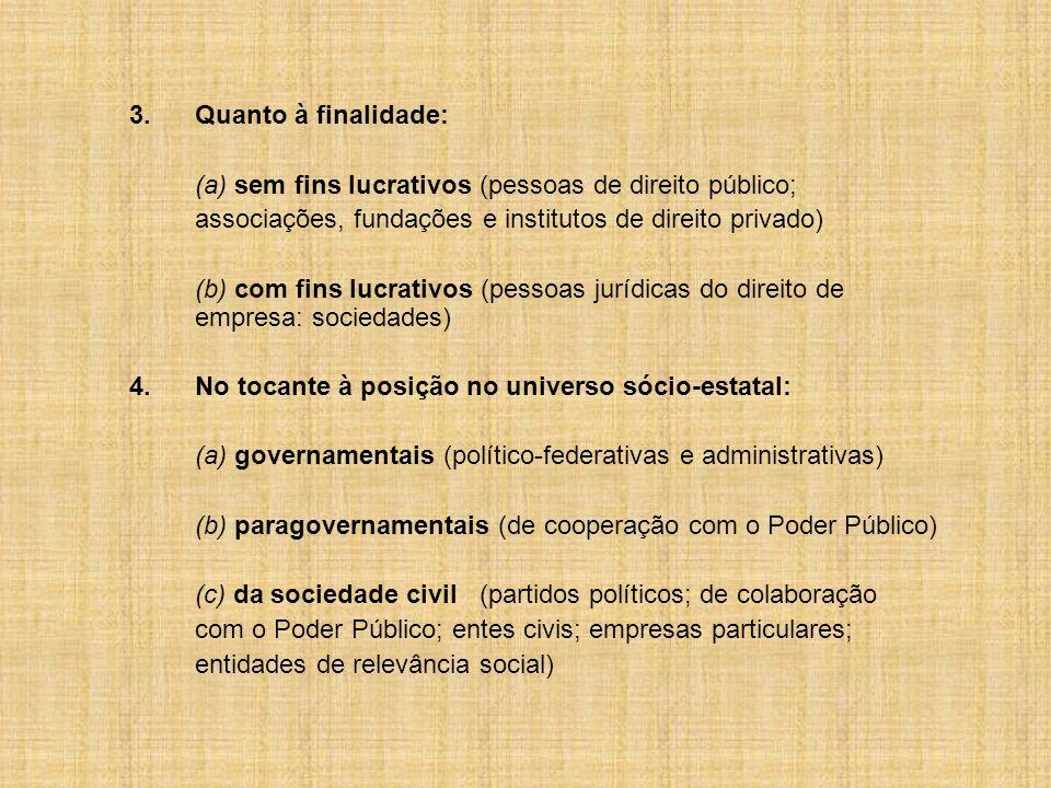 3.Quanto à finalidade: (a) sem fins lucrativos (pessoas de direito público; associações, fundações e institutos de direito privado) (b) com fins lucra