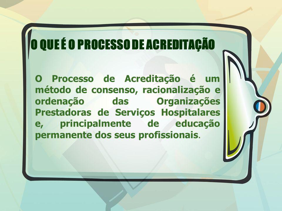 O QUE É O PROCESSO DE ACREDITAÇÃO O Processo de Acreditação é um método de consenso, racionalização e ordenação das Organizações Prestadoras de Serviç