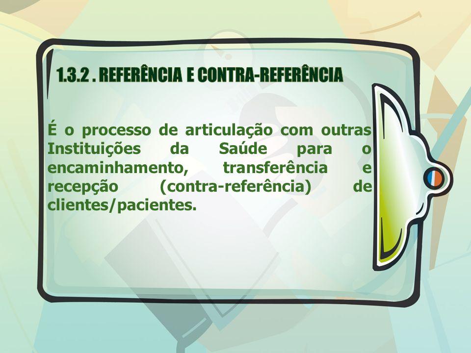 É o processo de articulação com outras Instituições da Saúde para o encaminhamento, transferência e recepção (contra-referência) de clientes/pacientes.