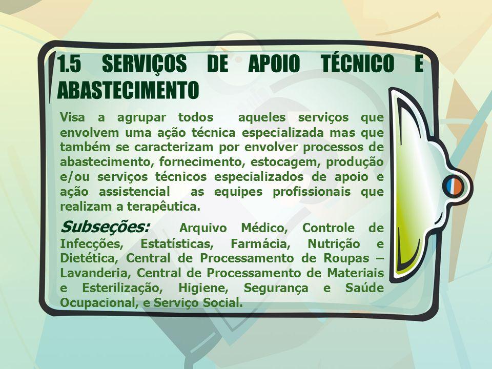 1.5 SERVIÇOS DE APOIO TÉCNICO E ABASTECIMENTO Visa a agrupar todos aqueles serviços que envolvem uma ação técnica especializada mas que também se cara