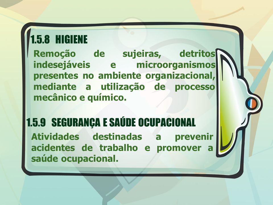 1.5.8 HIGIENE Remoção de sujeiras, detritos indesejáveis e microorganismos presentes no ambiente organizacional, mediante a utilização de processo mecânico e químico.
