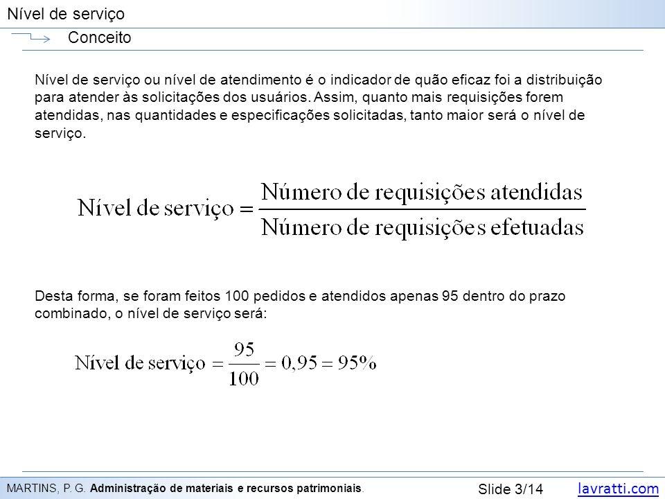 lavratti.com Slide 4/14 Nível de serviço Nível de serviço estimado CHRISTOPHER, M.