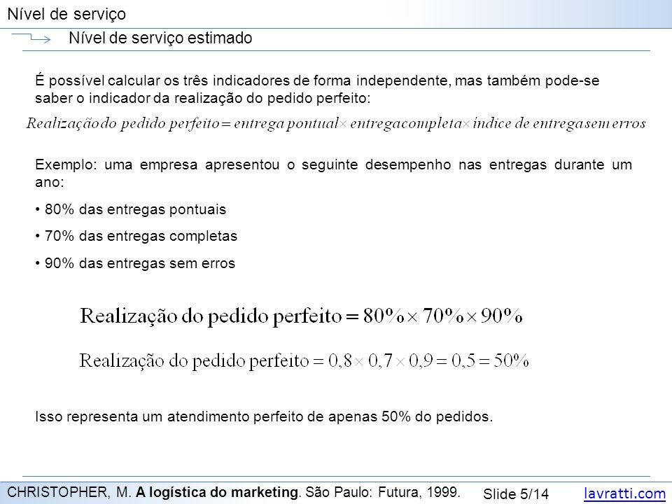 lavratti.com Slide 5/14 Nível de serviço Nível de serviço estimado CHRISTOPHER, M.