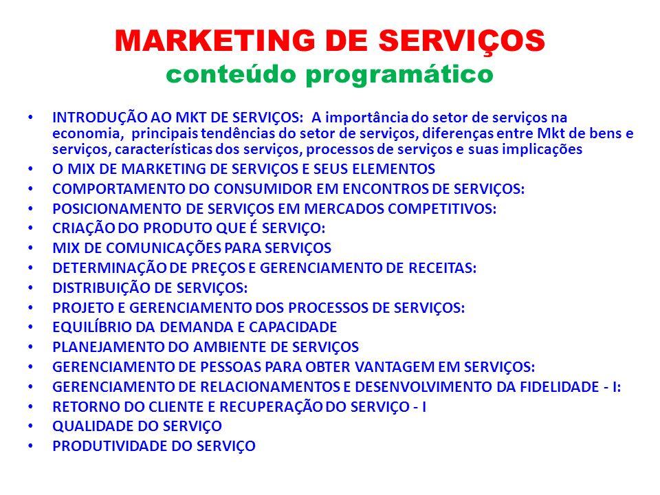 MARKETING DE SERVIÇOS conteúdo programático INTRODUÇÃO AO MKT DE SERVIÇOS: A importância do setor de serviços na economia, principais tendências do se