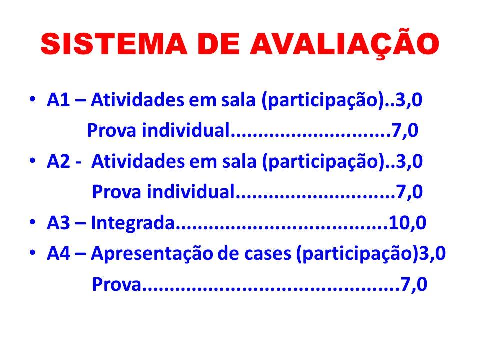 SISTEMA DE AVALIAÇÃO A1 – Atividades em sala (participação)..3,0 Prova individual.............................7,0 A2 - Atividades em sala (participaçã