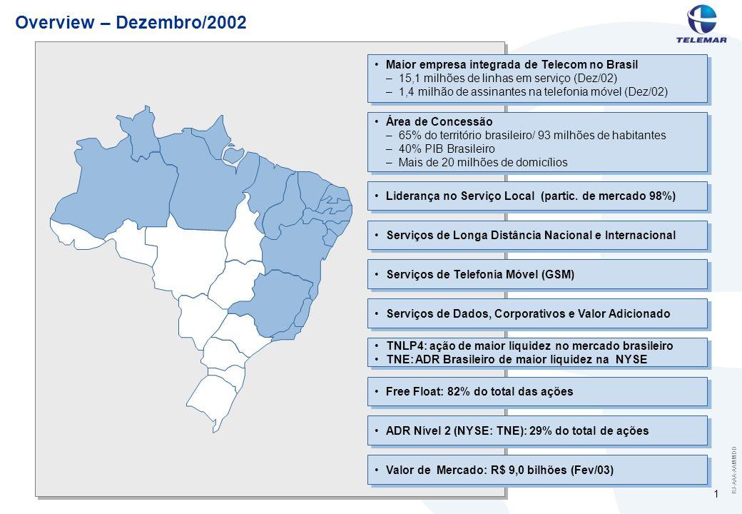 RJ-AAA-AAMMDD 1 Overview – Dezembro/2002 Maior empresa integrada de Telecom no Brasil –15,1 milhões de linhas em serviço (Dez/02) –1,4 milhão de assin