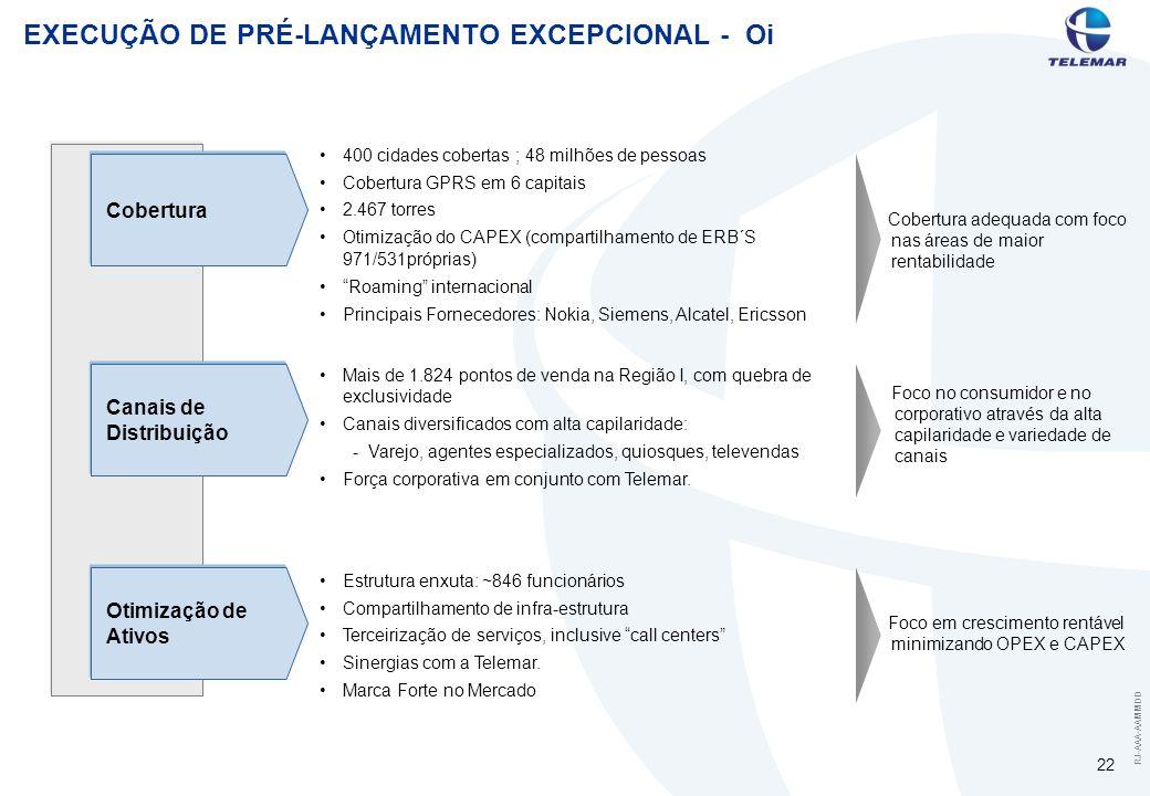 RJ-AAA-AAMMDD 22 EXECUÇÃO DE PRÉ-LANÇAMENTO EXCEPCIONAL - Oi Cobertura Canais de Distribuição Otimização de Ativos 400 cidades cobertas ; 48 milhões d