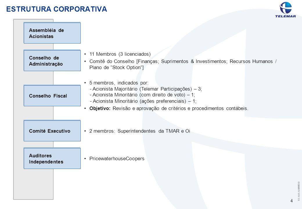 RJ-AAA-AAMMDD 4 ESTRUTURA CORPORATIVA Assembléia de Acionistas 11 Membros (3 licenciados) Comitê do Conselho [Finanças; Suprimentos & Investimentos; R