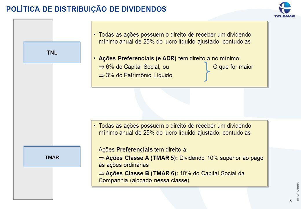 RJ-AAA-AAMMDD 5 Todas as ações possuem o direito de receber um dividendo mínimo anual de 25% do lucro líquido ajustado, contudo as Ações Preferenciais (e ADR) tem direito a no mínimo: 6% do Capital Social, ou O que for maior 3% do Patrimônio Líquido POLÍTICA DE DISTRIBUIÇÃO DE DIVIDENDOS TNL TMAR Todas as ações possuem o direito de receber um dividendo mínimo anual de 25% do lucro líquido ajustado, contudo as Ações Preferenciais tem direito a: Ações Classe A (TMAR 5): Dividendo 10% superior ao pago às ações ordinárias Ações Classe B (TMAR 6): 10% do Capital Social da Companhia (alocado nessa classe)