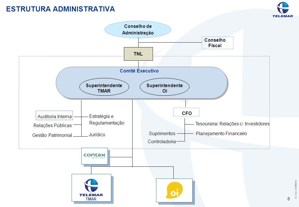 RJ-AAA-AAMMDD 17 RESULTADO FINANCEIRO R$ MM Desvalorização do Real * Inclui R$ 715 milhões referente à encargos sobre despesas com operações de swap.
