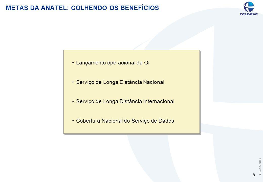 RJ-AAA-AAMMDD 8 METAS DA ANATEL: COLHENDO OS BENEFÍCIOS Lançamento operacional da Oi Serviço de Longa Distância Nacional Serviço de Longa Distância Internacional Cobertura Nacional do Serviço de Dados