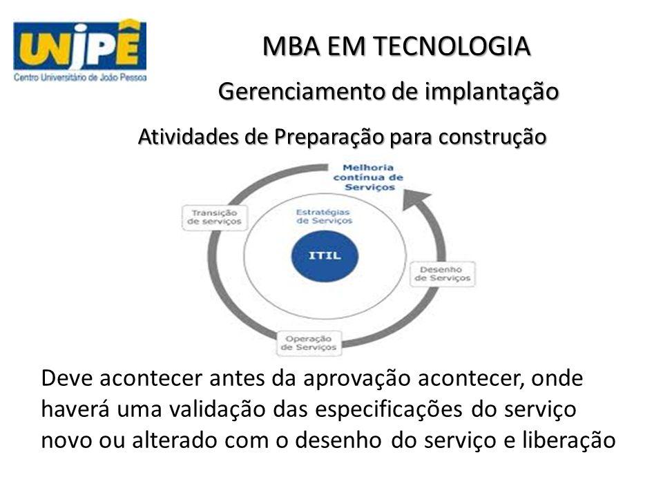 Gerenciamento de implantação MBA EM TECNOLOGIA Atividades de Preparação para construção Deve acontecer antes da aprovação acontecer, onde haverá uma validação das especificações do serviço novo ou alterado com o desenho do serviço e liberação