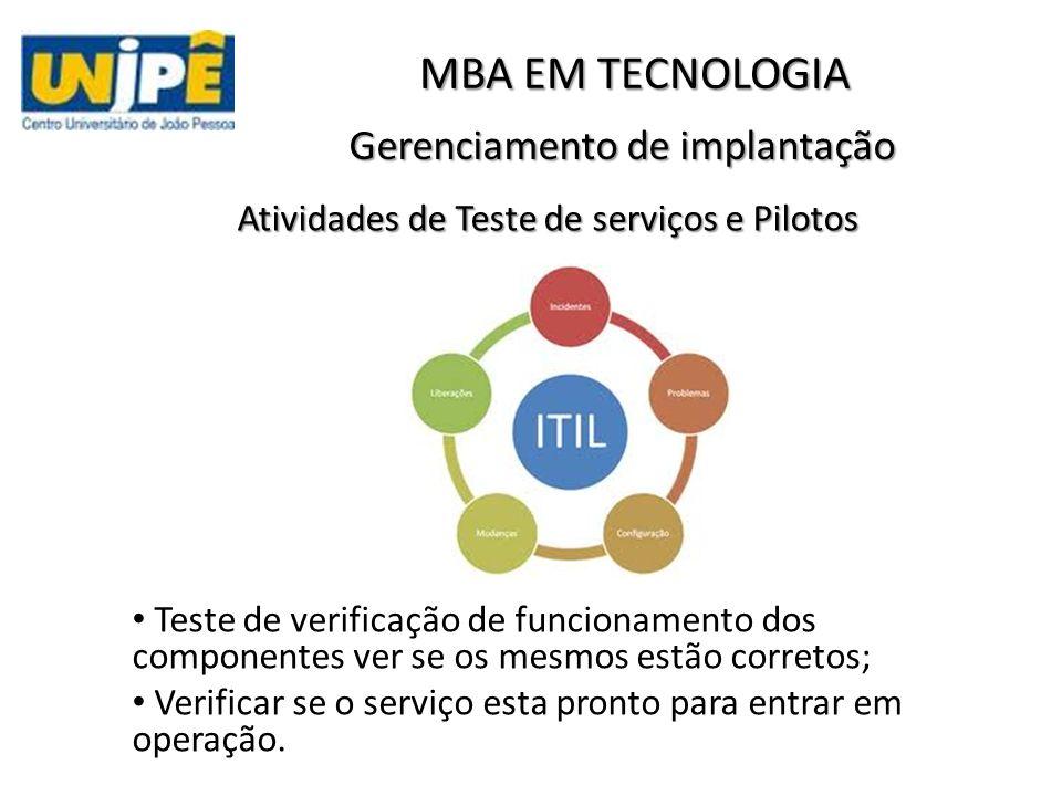 Gerenciamento de implantação MBA EM TECNOLOGIA Atividades de Teste de serviços e Pilotos Teste de verificação de funcionamento dos componentes ver se