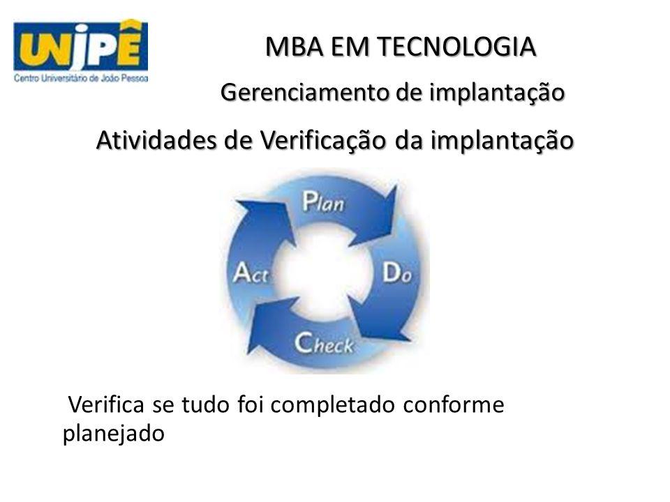 Gerenciamento de implantação MBA EM TECNOLOGIA Atividades de Verificação da implantação Verifica se tudo foi completado conforme planejado