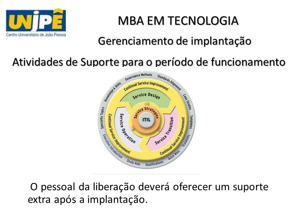 Gerenciamento de implantação MBA EM TECNOLOGIA Atividades de Suporte para o período de funcionamento O pessoal da liberação deverá oferecer um suporte