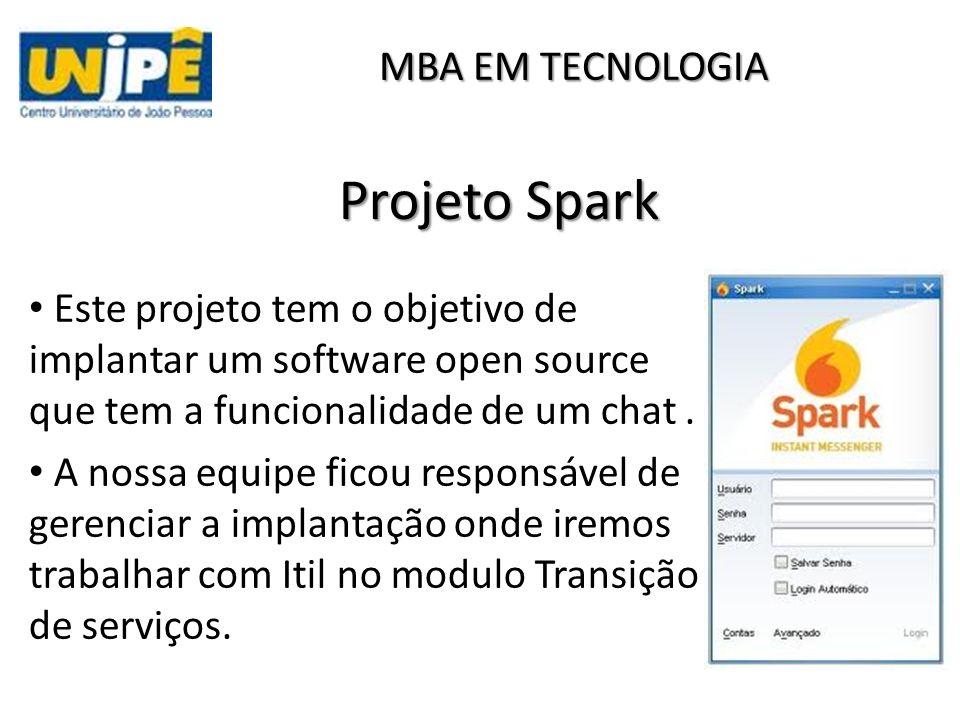 Projeto Spark Este projeto tem o objetivo de implantar um software open source que tem a funcionalidade de um chat.