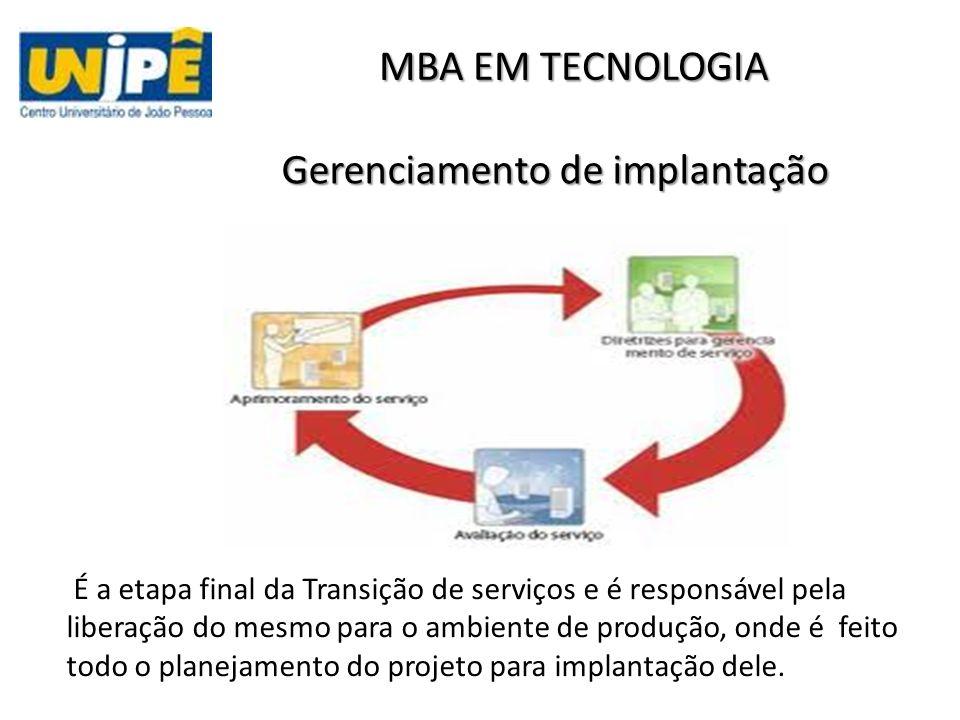 Gerenciamento de implantação MBA EM TECNOLOGIA Atividades de Teste de serviços e Pilotos Teste de verificação de funcionamento dos componentes ver se os mesmos estão corretos; Verificar se o serviço esta pronto para entrar em operação.