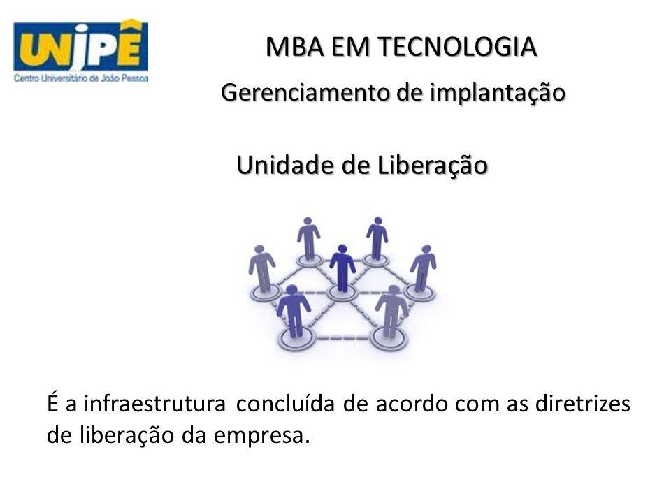 Gerenciamento de implantação É a infraestrutura concluída de acordo com as diretrizes de liberação da empresa. MBA EM TECNOLOGIA Unidade de Liberação