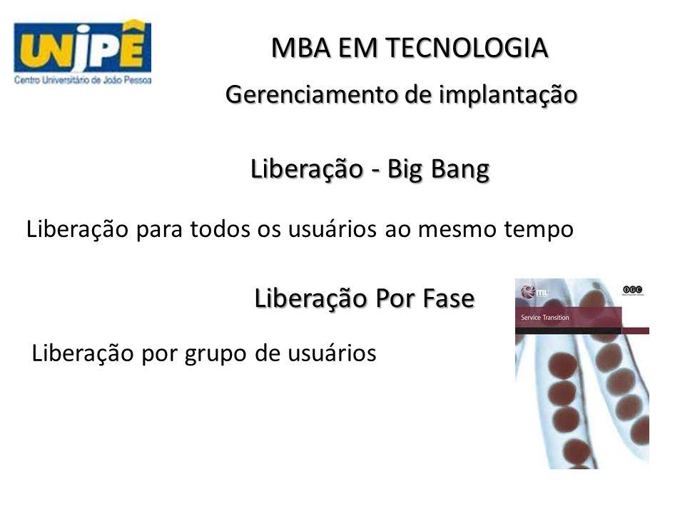 Gerenciamento de implantação Liberação para todos os usuários ao mesmo tempo MBA EM TECNOLOGIA Liberação - Big Bang Liberação Por Fase Liberação por g