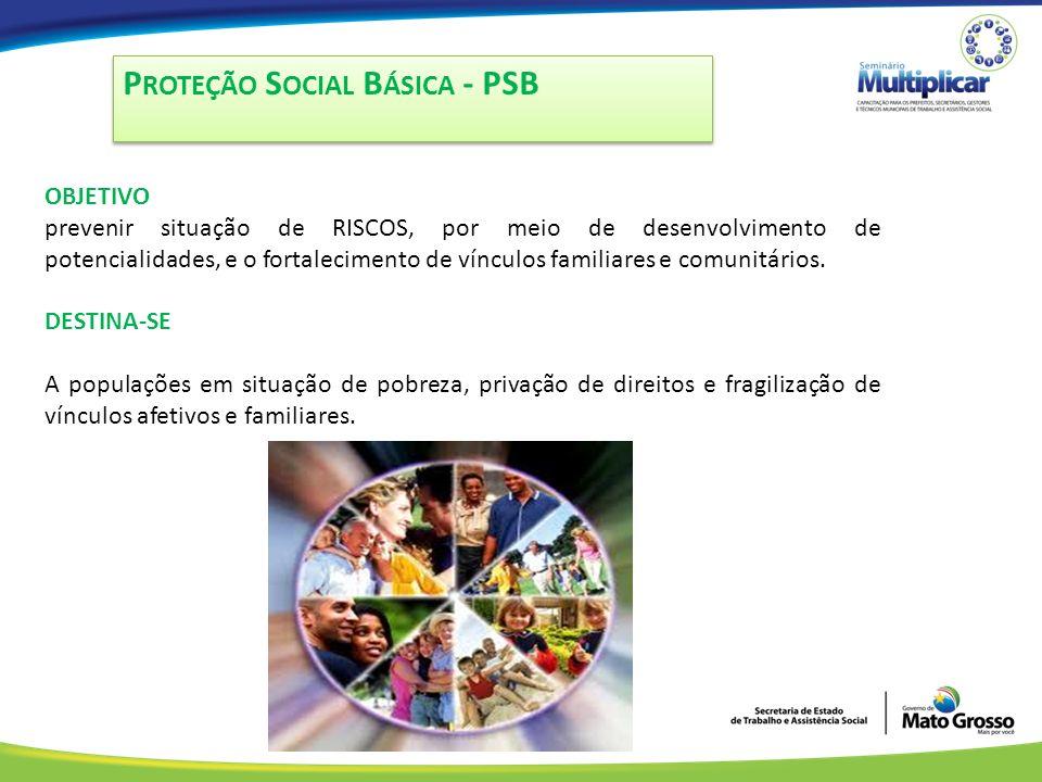 OBJETIVO prevenir situação de RISCOS, por meio de desenvolvimento de potencialidades, e o fortalecimento de vínculos familiares e comunitários.