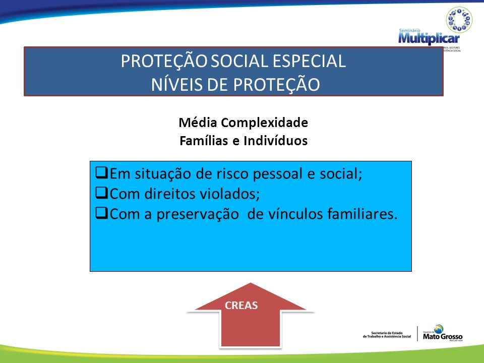 NÍVEIS DE PROTEÇÃO Em situação de risco pessoal e social; Com direitos violados; Com a preservação de vínculos familiares.