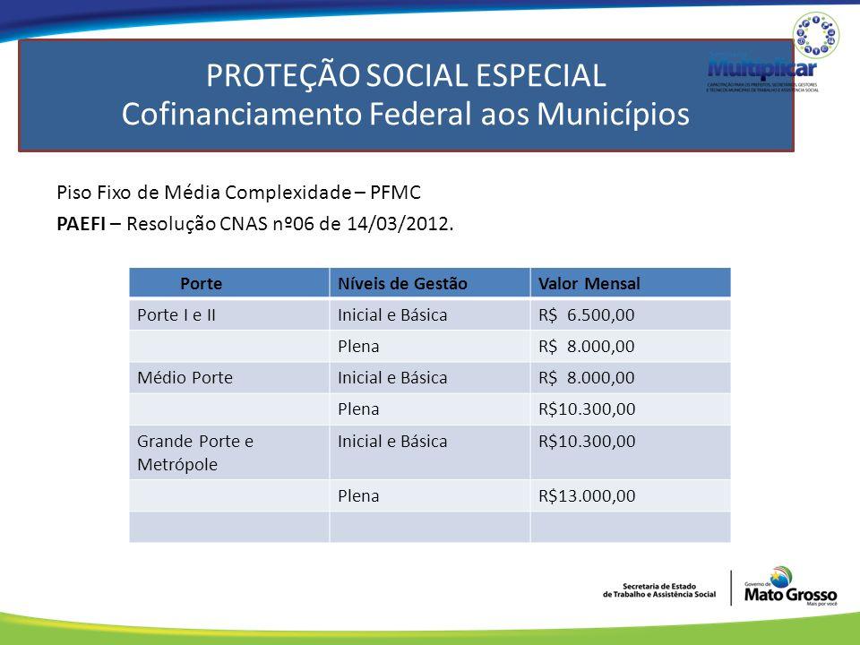 Piso Fixo de Média Complexidade – PFMC PAEFI – Resolução CNAS nº06 de 14/03/2012.