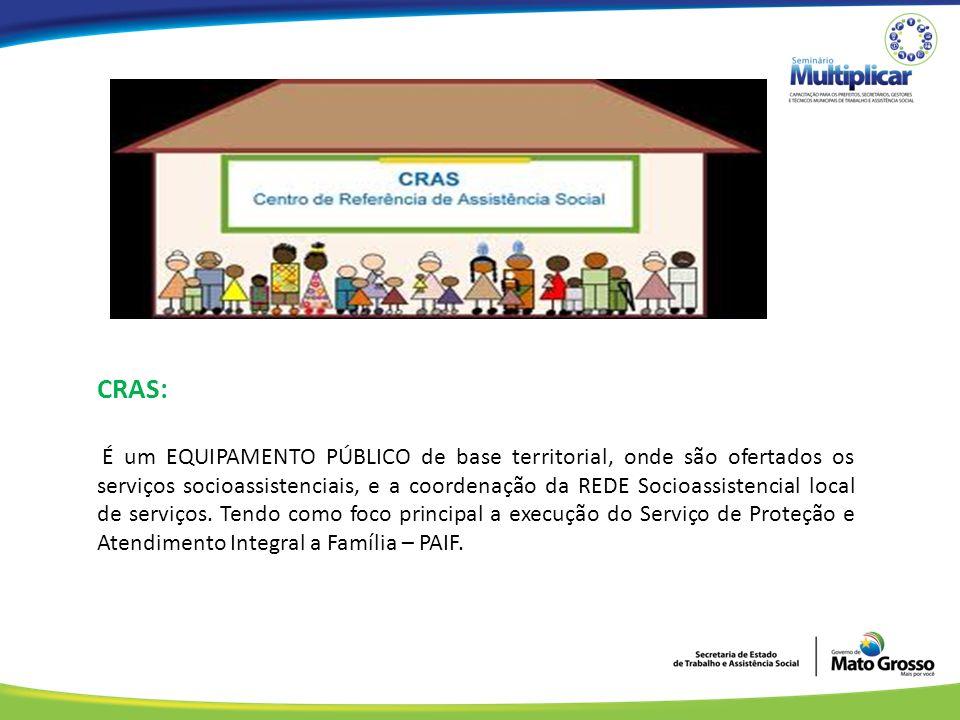CRAS: É um EQUIPAMENTO PÚBLICO de base territorial, onde são ofertados os serviços socioassistenciais, e a coordenação da REDE Socioassistencial local de serviços.