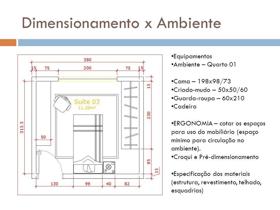 Pré-projeto Apresentar a proposta em pré-projeto Folha A4 ou A3 Encadernado Papel manteiga Contendo todas as estadas relatadas anteriormente