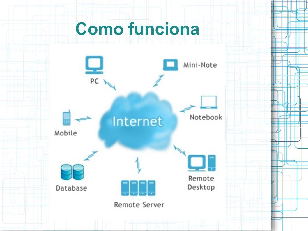 Estação cliente c Infraestrutura de Internet Internet (nuvem) Estação cliente c c c Data Centers