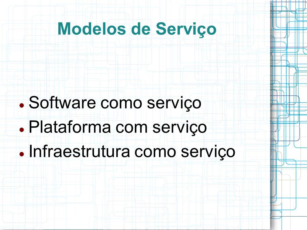 Modelos de Serviço Software como serviço Plataforma com serviço Infraestrutura como serviço