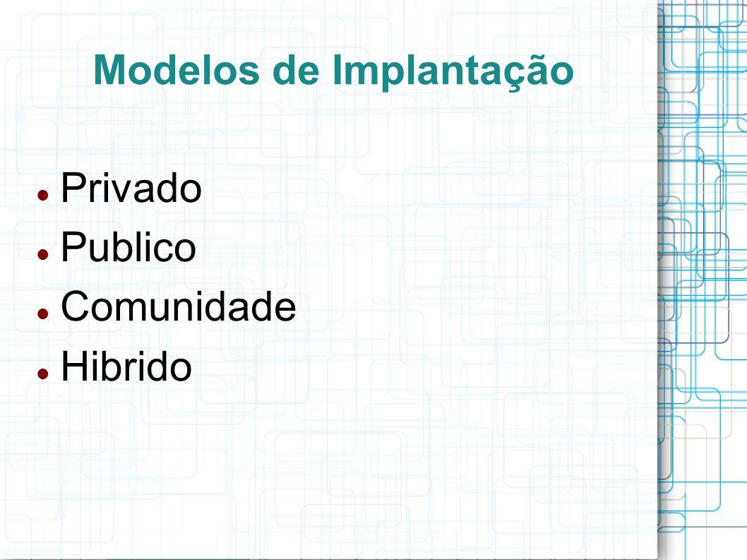 Modelos de Implantação Privado Publico Comunidade Hibrido
