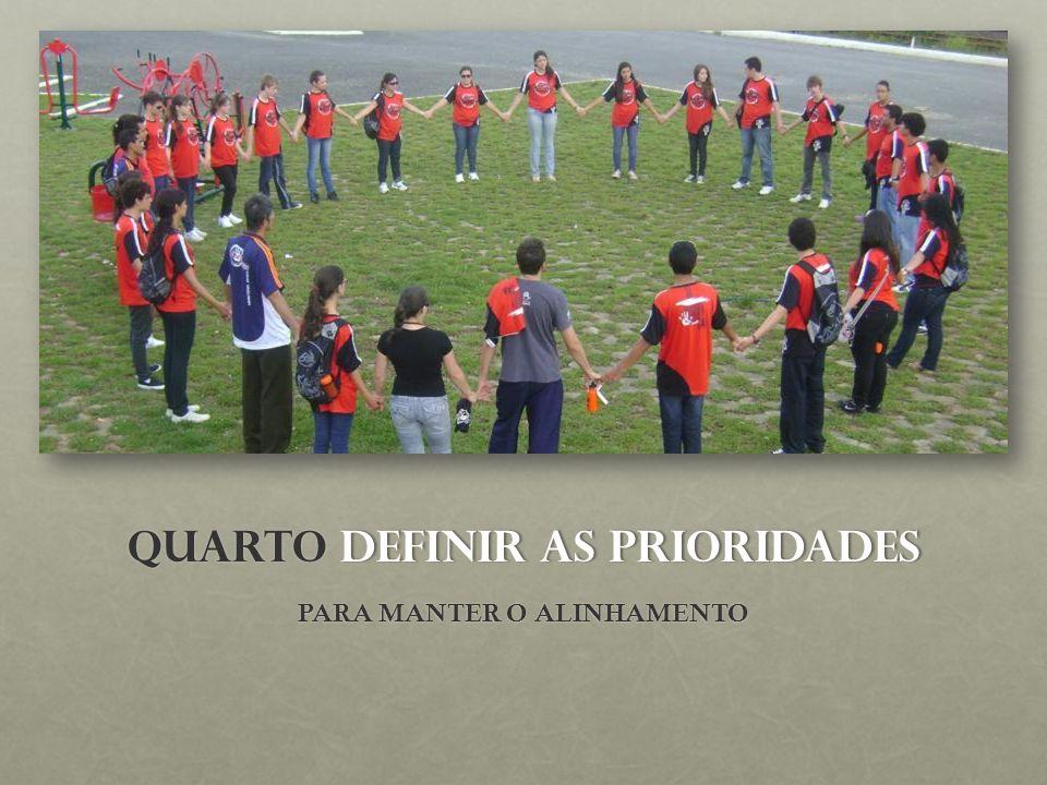 QUARTO DEFINIR AS PRIORIDADESQUARTO DEFINIR AS PRIORIDADES PARA MANTER O ALINHAMENTO