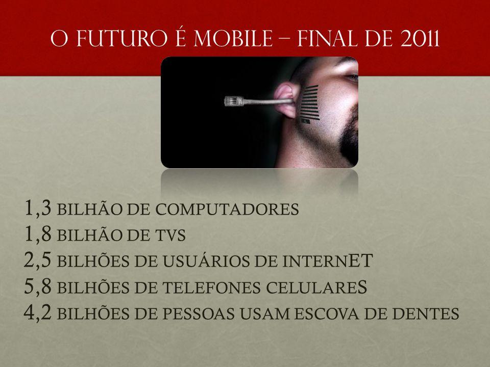 O FUTURO É MOBILE – FINAL DE 2011 1,3 BILHÃO DE COMPUTADORES 1,8 BILHÃO DE TVS 2,5 BILHÕES DE USUÁRIOS DE INTERN ET 5,8 BILHÕES DE TELEFONES CELULARE S 4,2 BILHÕES DE PESSOAS USAM ESCOVA DE DENTES
