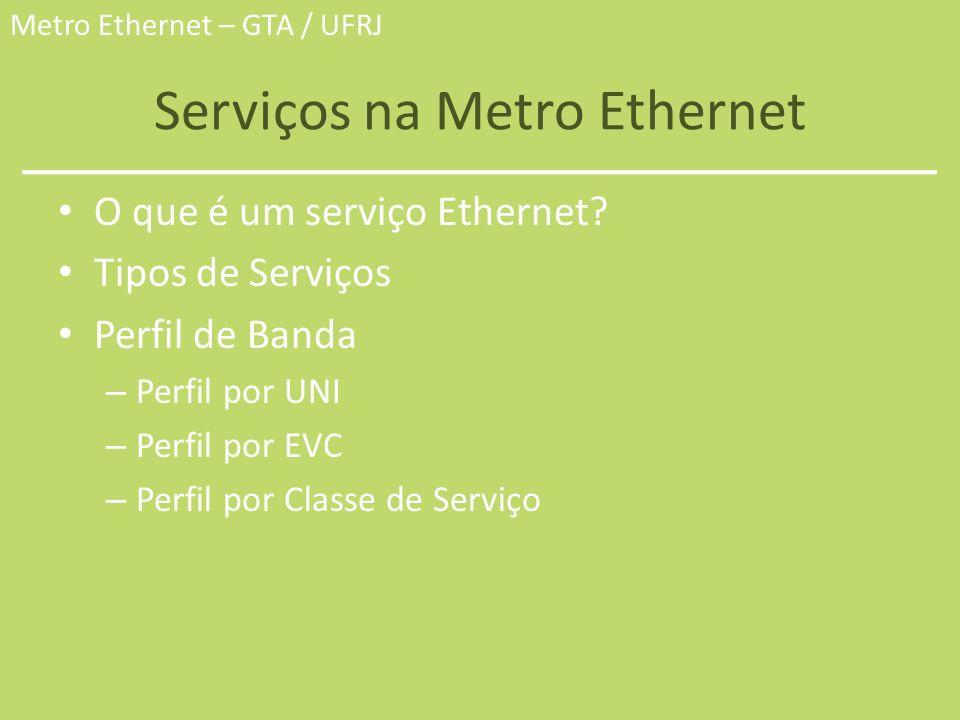 Metro Ethernet – GTA / UFRJ Serviços na Metro Ethernet O que é um serviço Ethernet? Tipos de Serviços Perfil de Banda – Perfil por UNI – Perfil por EV