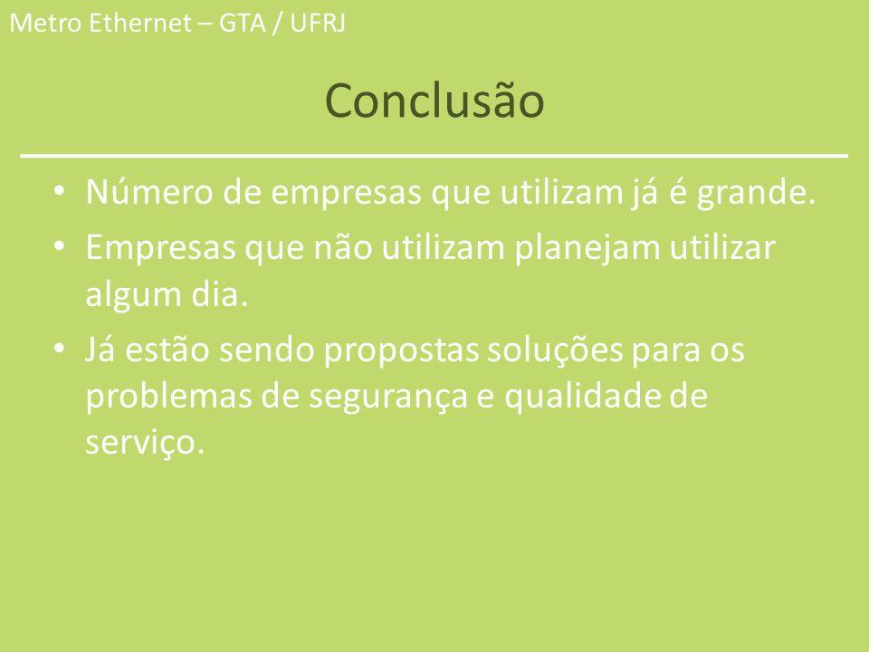 Metro Ethernet – GTA / UFRJ Conclusão Número de empresas que utilizam já é grande. Empresas que não utilizam planejam utilizar algum dia. Já estão sen