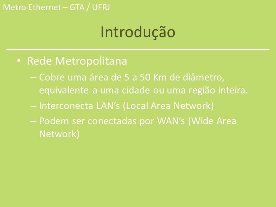 Metro Ethernet – GTA / UFRJ Introdução Rede Metropolitana – Cobre uma área de 5 a 50 Km de diâmetro, equivalente a uma cidade ou uma região inteira. –