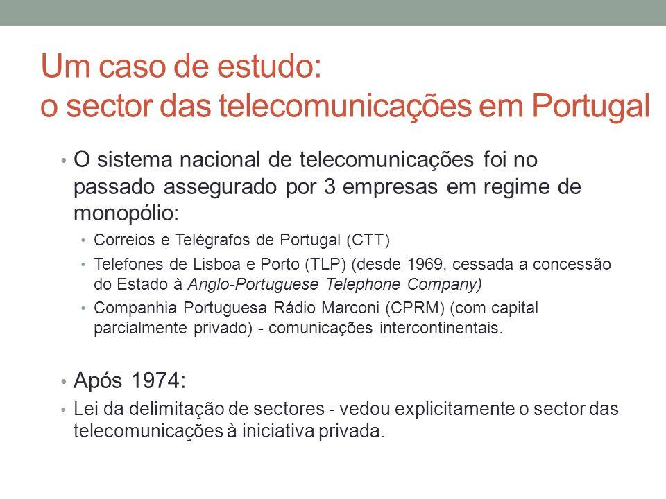 Um caso de estudo: o sector das telecomunicações em Portugal O sistema nacional de telecomunicações foi no passado assegurado por 3 empresas em regime