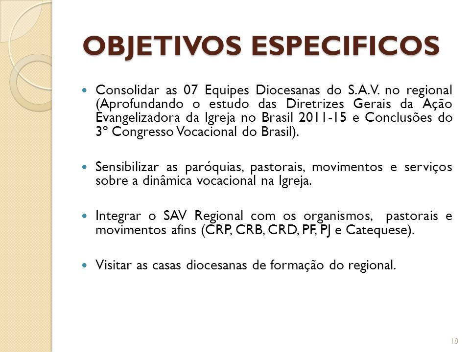 OBJETIVOS ESPECIFICOS Consolidar as 07 Equipes Diocesanas do S.A.V. no regional (Aprofundando o estudo das Diretrizes Gerais da Ação Evangelizadora da